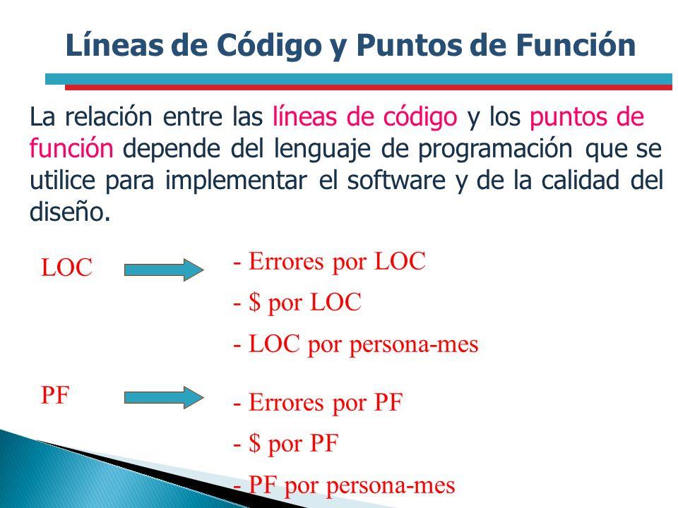 Líneas de Código y Puntos de Función La relación entre las líneas de código y los puntos de función depende del lenguaje de programación que se utilic