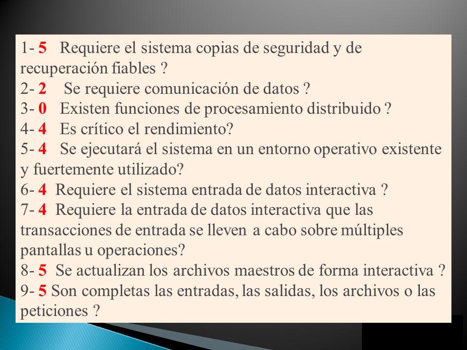 1- 5 Requiere el sistema copias de seguridad y de recuperación fiables ? 2- 2 Se requiere comunicación de datos ? 3- 0 Existen funciones de procesamie
