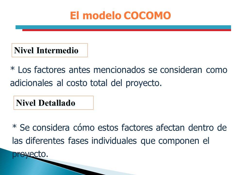 El modelo COCOMO * Los factores antes mencionados se consideran como adicionales al costo total del proyecto. Nivel Intermedio Nivel Detallado * Se co