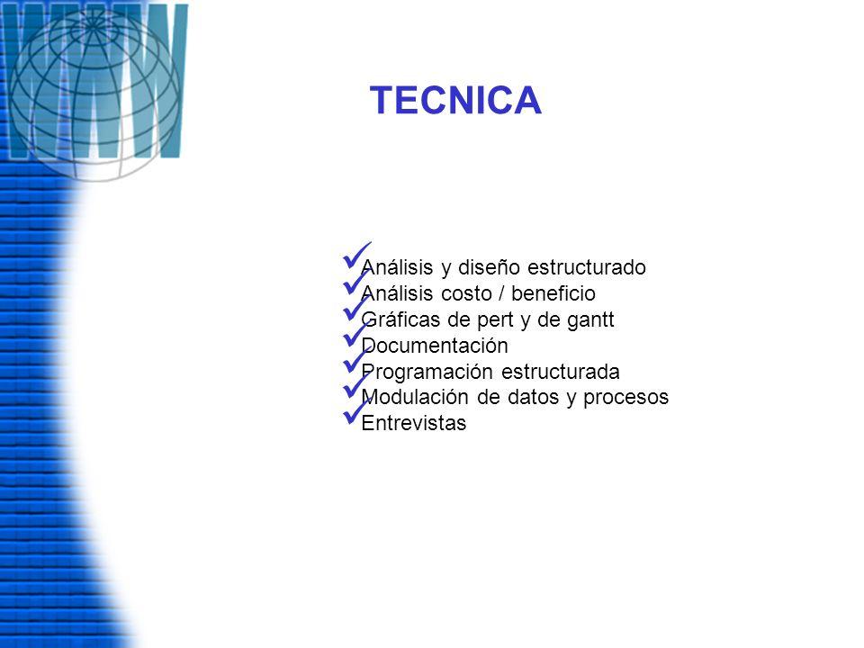 TECNICA Análisis y diseño estructurado Análisis costo / beneficio Gráficas de pert y de gantt Documentación Programación estructurada Modulación de da