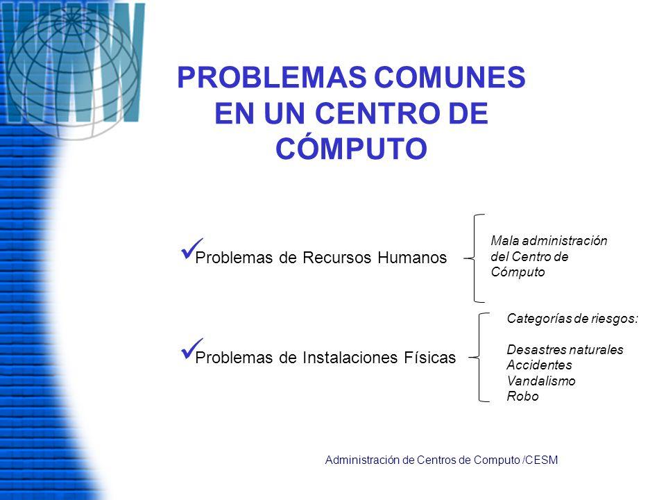 PROBLEMAS COMUNES EN UN CENTRO DE CÓMPUTO Problemas de Recursos Humanos Problemas de Instalaciones Físicas Mala administración del Centro de Cómputo C