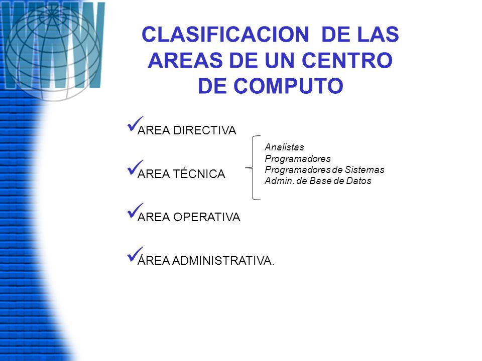 CLASIFICACION DE LAS AREAS DE UN CENTRO DE COMPUTO AREA DIRECTIVA AREA TÉCNICA AREA OPERATIVA ÁREA ADMINISTRATIVA. Analistas Programadores Programador