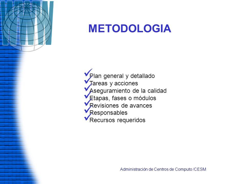 METODOLOGIA Plan general y detallado Tareas y acciones Aseguramiento de la calidad Etapas, fases o módulos Revisiones de avances Responsables Recursos