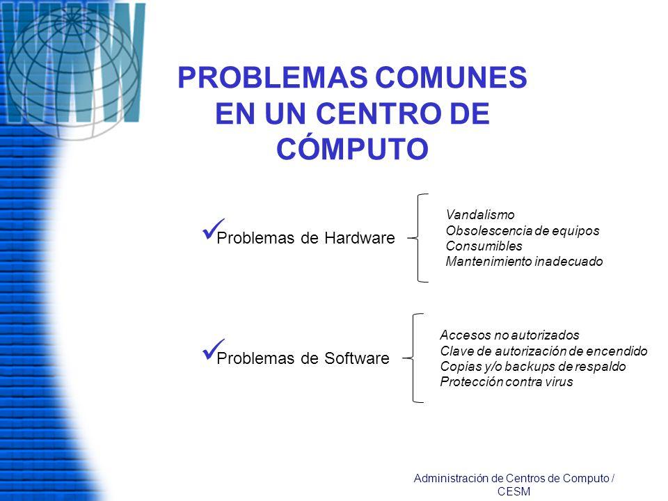 PROBLEMAS COMUNES EN UN CENTRO DE CÓMPUTO Problemas de Hardware Problemas de Software Vandalismo Obsolescencia de equipos Consumibles Mantenimiento in