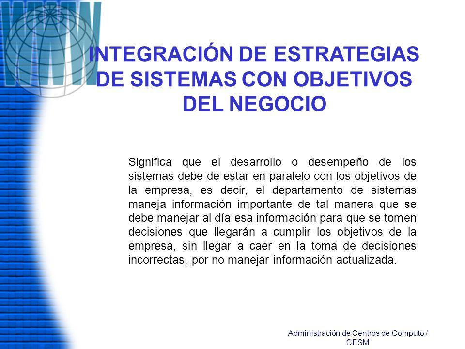 INTEGRACIÓN DE ESTRATEGIAS DE SISTEMAS CON OBJETIVOS DEL NEGOCIO Significa que el desarrollo o desempeño de los sistemas debe de estar en paralelo con