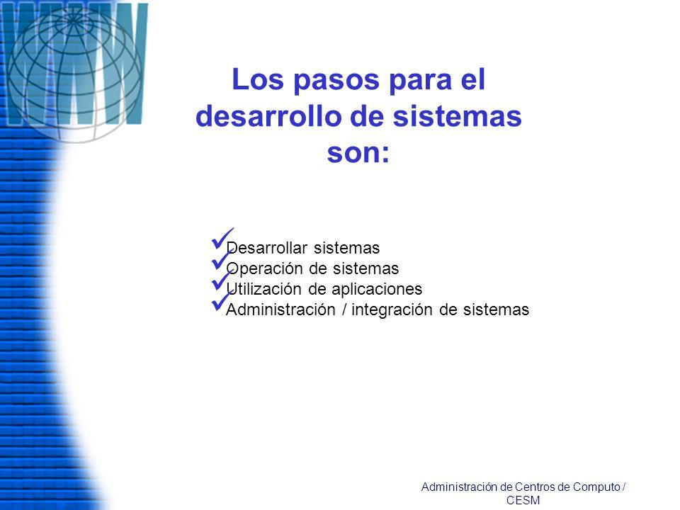 Los pasos para el desarrollo de sistemas son: Desarrollar sistemas Operación de sistemas Utilización de aplicaciones Administración / integración de s