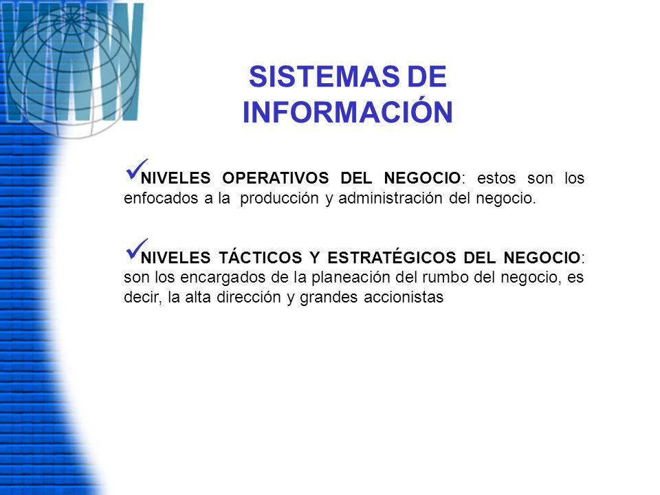 SISTEMAS DE INFORMACIÓN NIVELES OPERATIVOS DEL NEGOCIO: estos son los enfocados a la producción y administración del negocio. NIVELES TÁCTICOS Y ESTRA