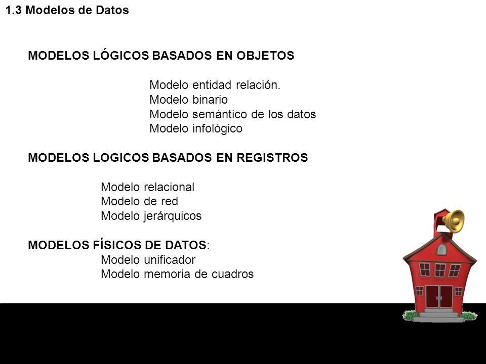 1.3 Modelos de Datos MODELOS LÓGICOS BASADOS EN OBJETOS Modelo entidad relación.