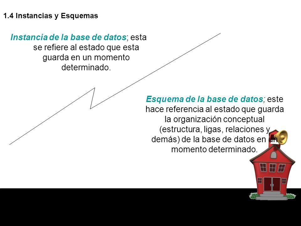 1.4 Instancias y Esquemas Instancia de la base de datos; esta se refiere al estado que esta guarda en un momento determinado. Esquema de la base de da