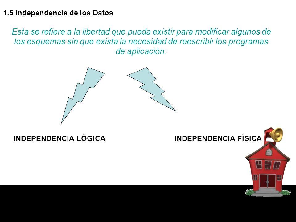 1.5 Independencia de los Datos Esta se refiere a la libertad que pueda existir para modificar algunos de los esquemas sin que exista la necesidad de reescribir los programas de aplicación.