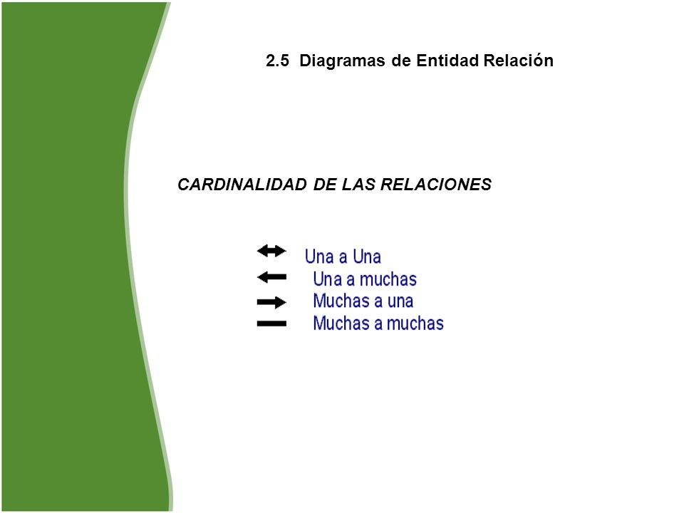 2.5 Diagramas de Entidad Relación CARDINALIDAD DE LAS RELACIONES