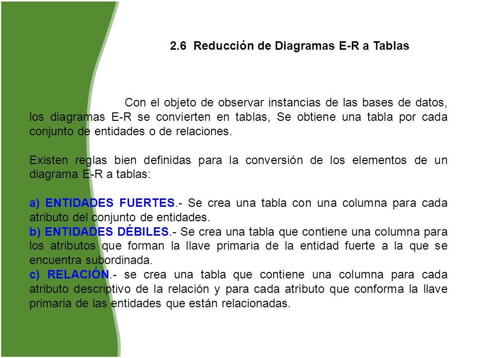 2.6 Reducción de Diagramas E-R a Tablas Con el objeto de observar instancias de las bases de datos, los diagramas E-R se convierten en tablas, Se obti