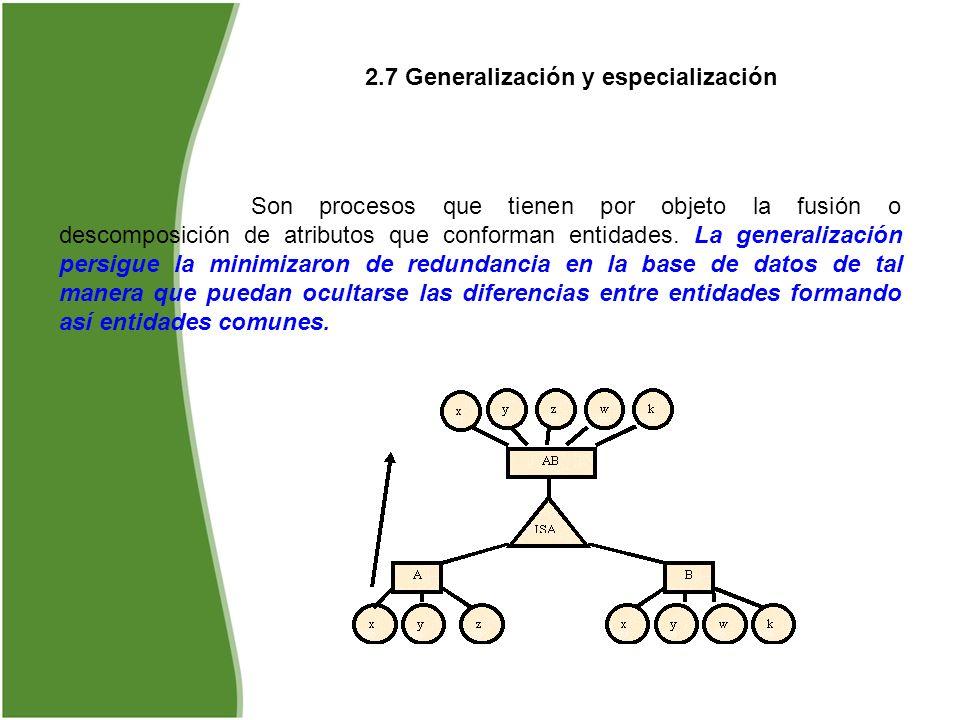 2.7 Generalización y especialización Son procesos que tienen por objeto la fusión o descomposición de atributos que conforman entidades. La generaliza