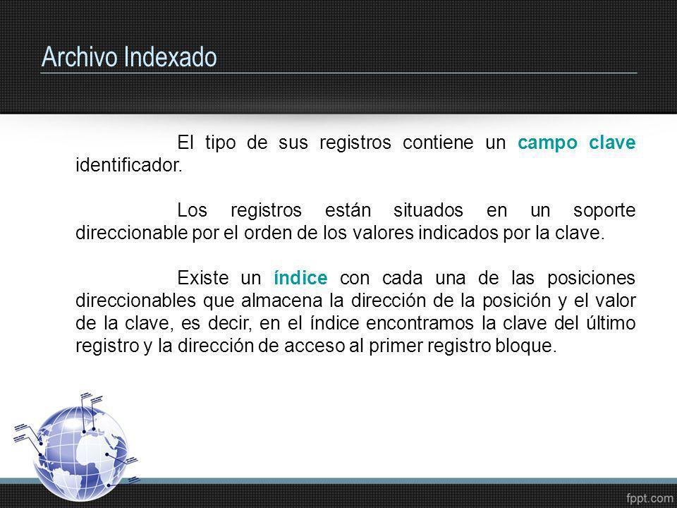El tipo de sus registros contiene un campo clave identificador. Los registros están situados en un soporte direccionable por el orden de los valores i