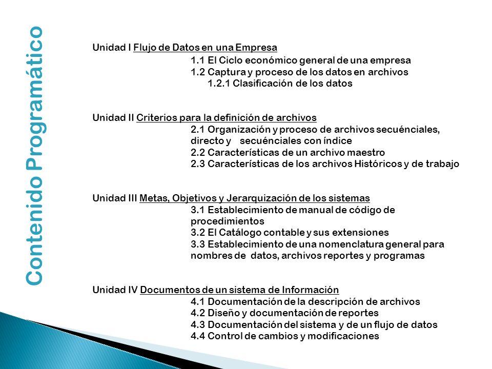 Contenido Programático Unidad I Flujo de Datos en una Empresa 1.1 El Ciclo económico general de una empresa 1.2 Captura y proceso de los datos en arch