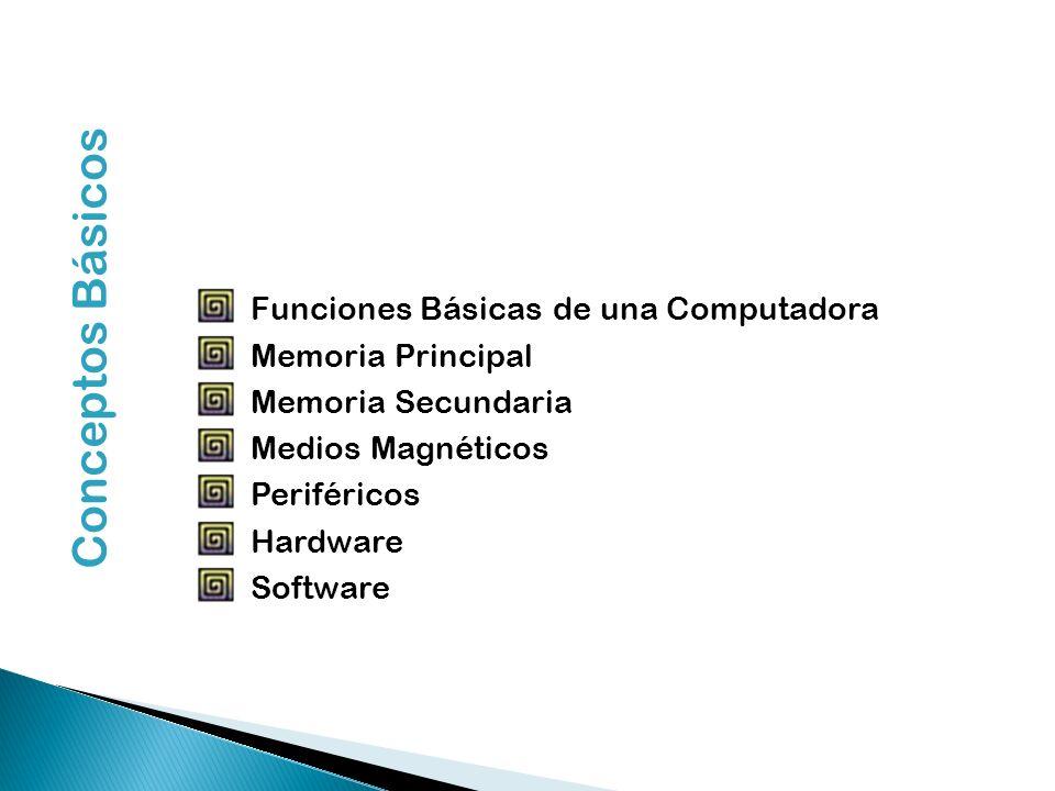 Conceptos Básicos Funciones Básicas de una Computadora Memoria Principal Memoria Secundaria Medios Magnéticos Periféricos Hardware Software