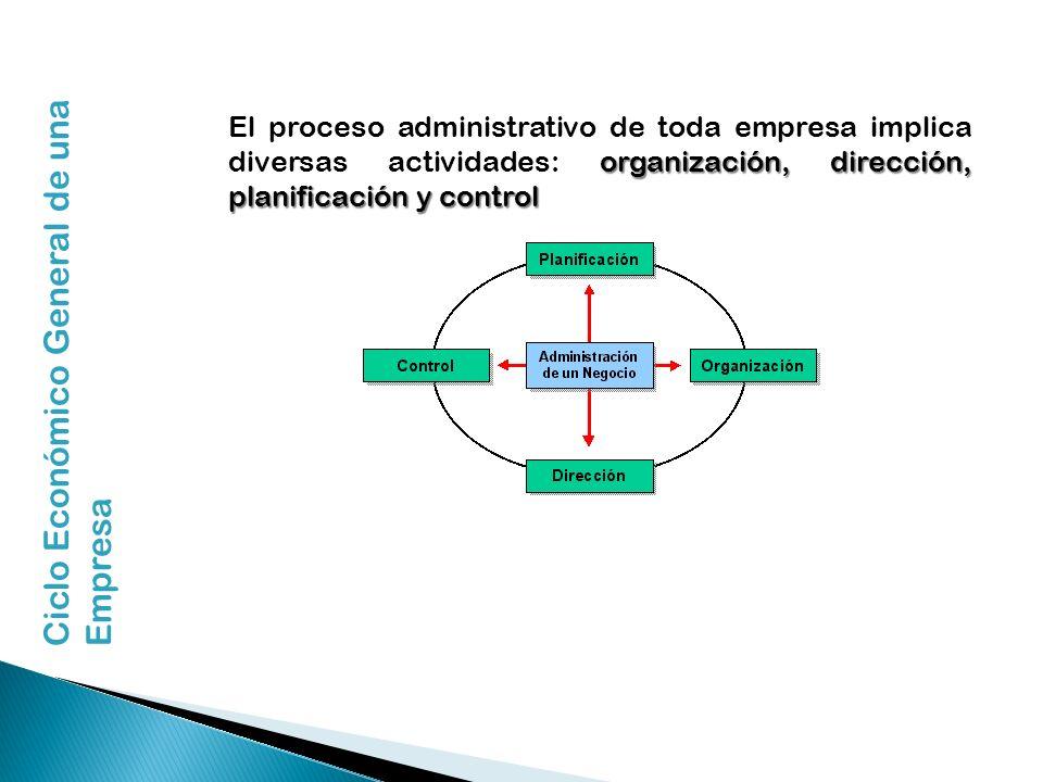 organización, dirección, planificación y control El proceso administrativo de toda empresa implica diversas actividades: organización, dirección, plan
