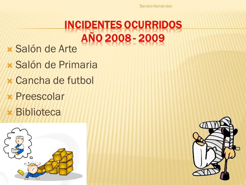 Salón de Arte Salón de Primaria Cancha de futbol Preescolar Biblioteca Sandro Hernández