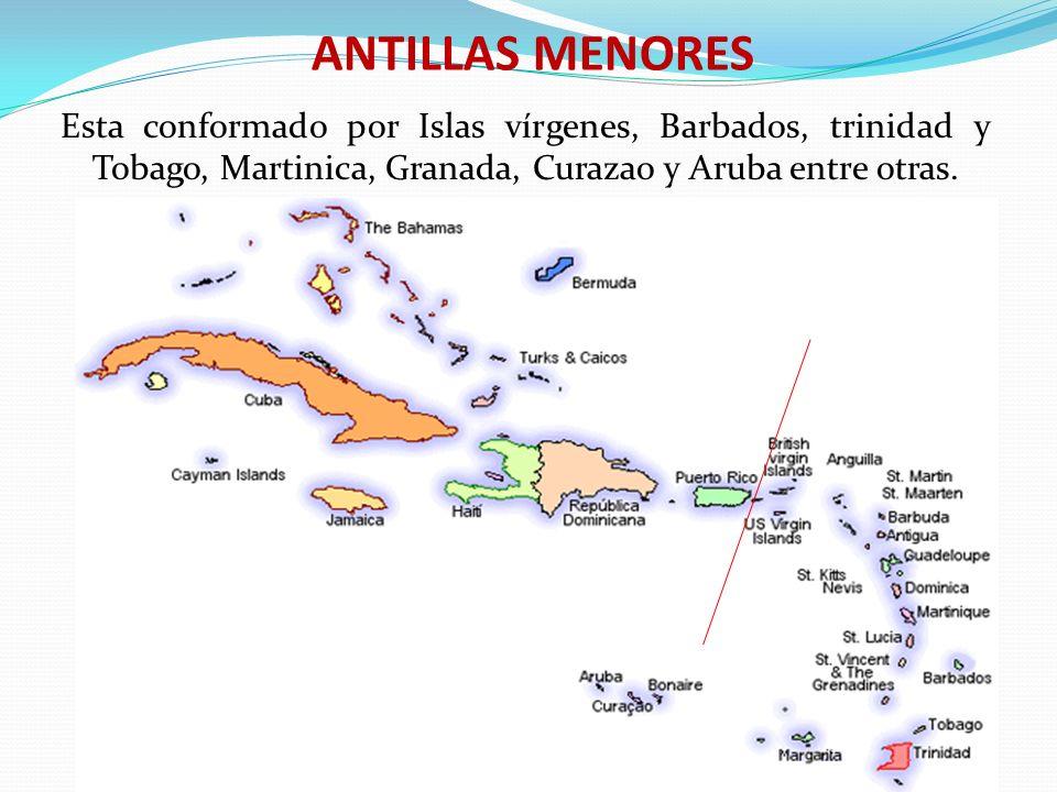 AMÉRICA DEL SUR Se extiende desde la depresión de los ríos Atrato y San Juan, en el norte, hasta la unión de los océanos pacífico y atlántico, en el sur del continente.