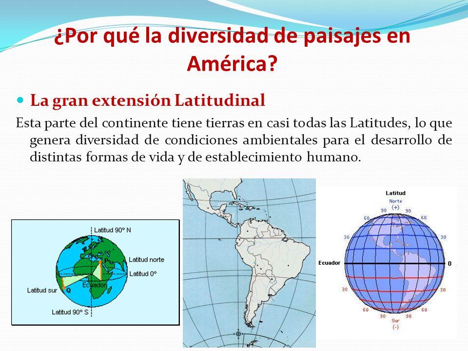 ¿Por qué la diversidad de paisajes en América.