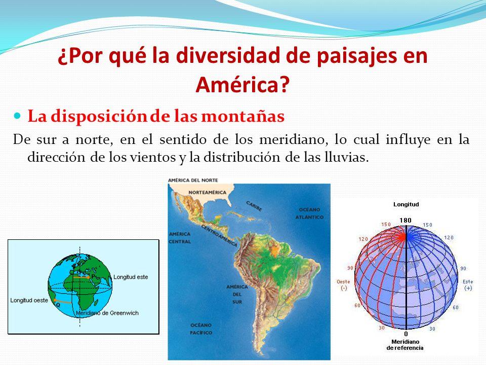 ¿Por qué la diversidad de paisajes en América? La disposición de las montañas De sur a norte, en el sentido de los meridiano, lo cual influye en la di