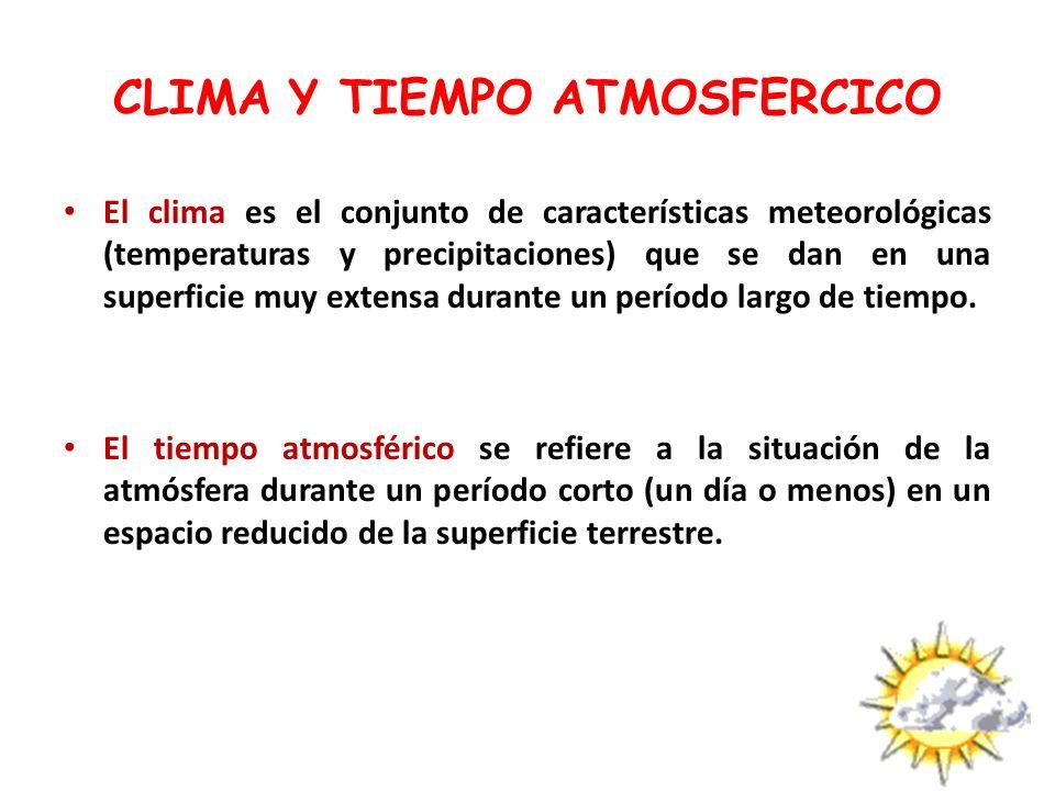 IMPORTANCIA DEL ESTUDIO DEL CLIMA El clima influye en todos los aspectos de la vida de los colombianos.