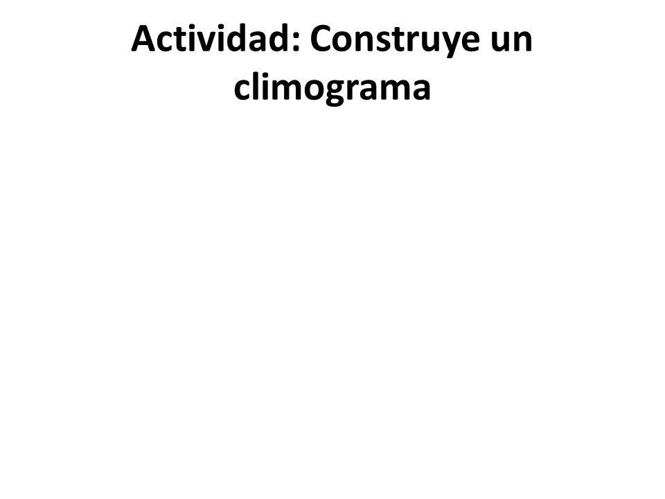 EL CLIMA COLOMBIANO Colombia se encuentra en la zona intertropical por lo tanto todo su clima debería ser tropical o cálido, pero no es así.
