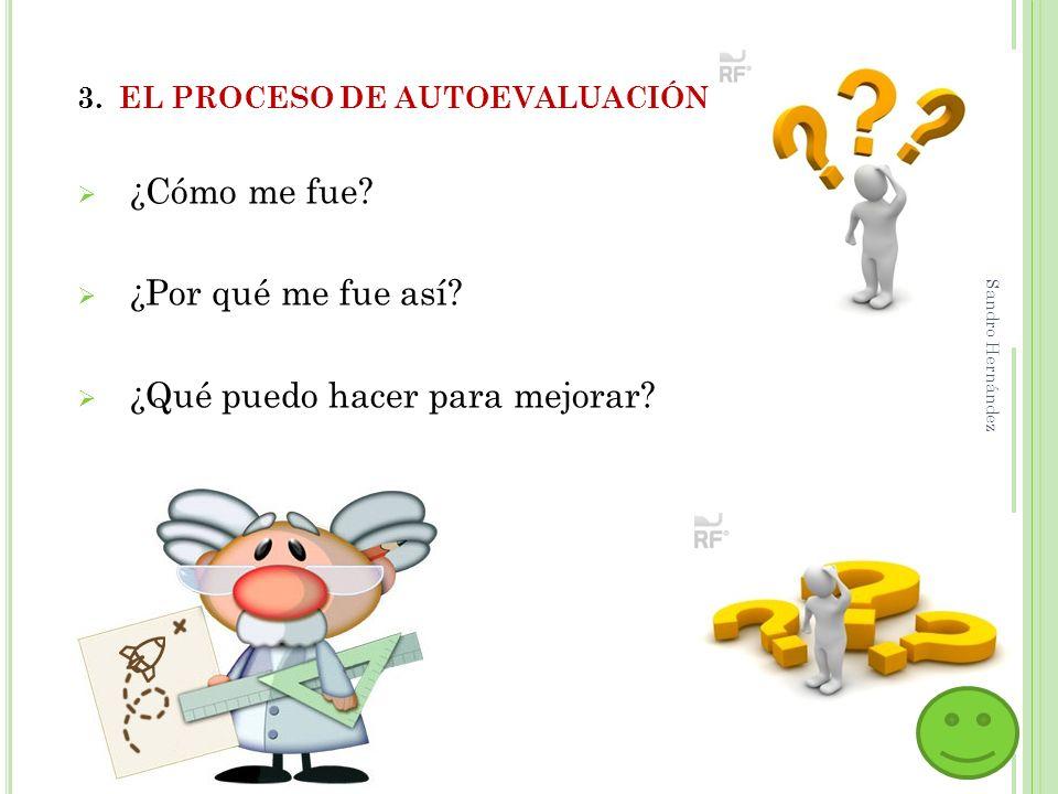 3. EL PROCESO DE AUTOEVALUACIÓN ¿Cómo me fue? ¿Por qué me fue así? ¿Qué puedo hacer para mejorar? Sandro Hernández