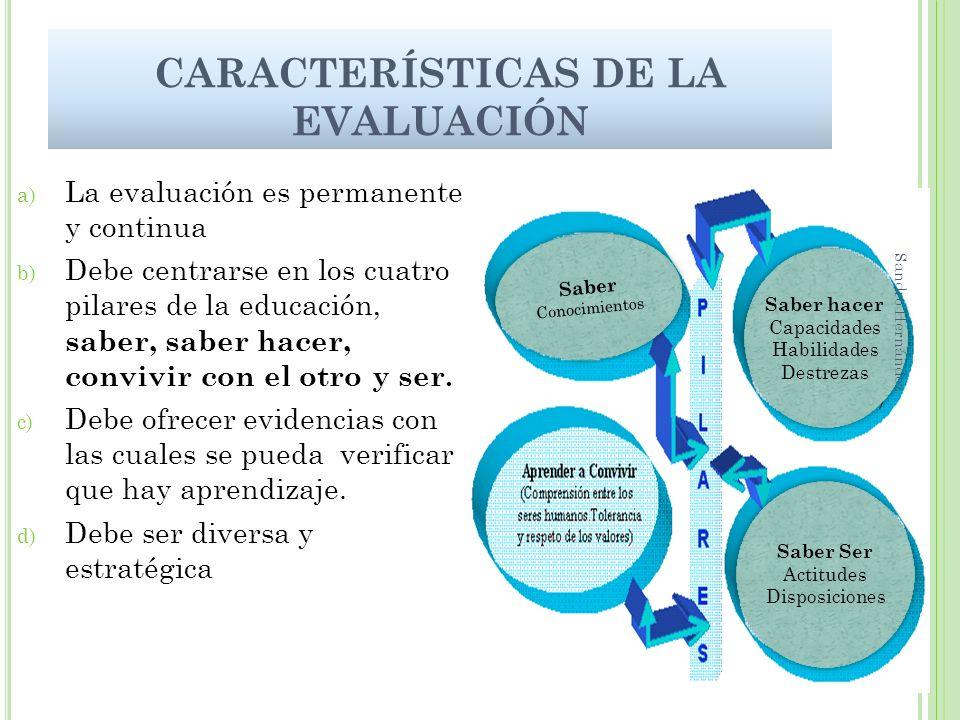 CARACTERÍSTICAS DE LA EVALUACIÓN a) La evaluación es permanente y continua b) Debe centrarse en los cuatro pilares de la educación, saber, saber hacer