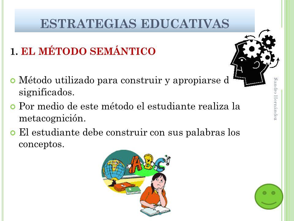 1. EL MÉTODO SEMÁNTICO Método utilizado para construir y apropiarse de significados. Por medio de este método el estudiante realiza la metacognición.