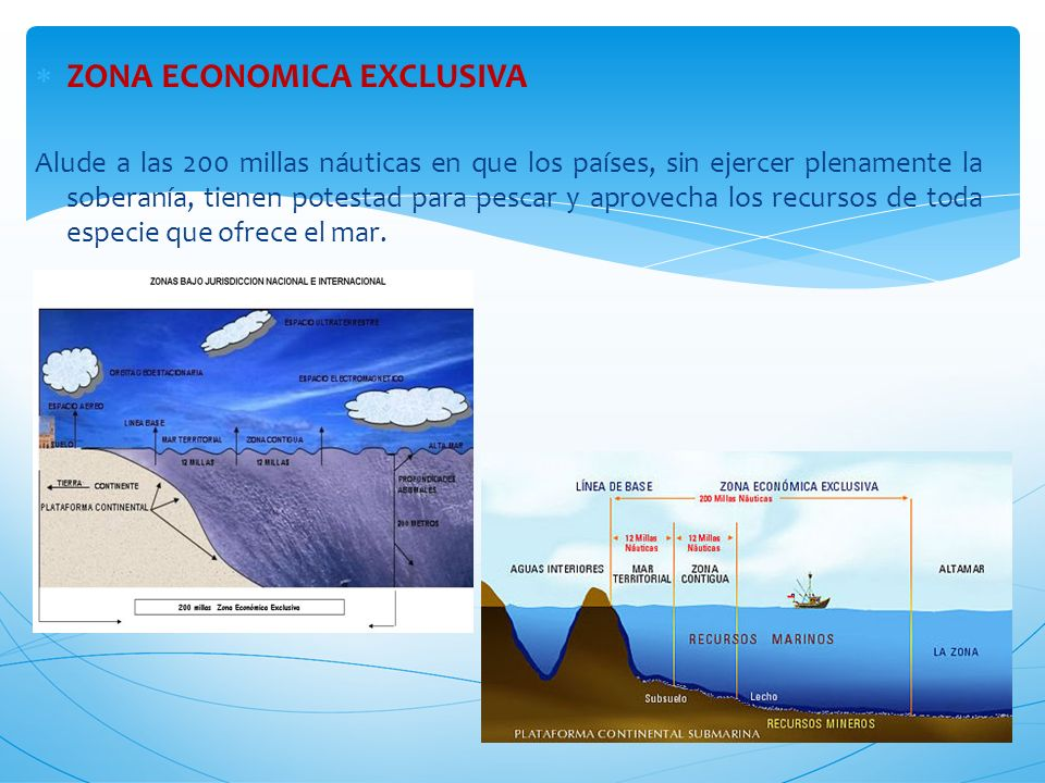 ZONA ECONOMICA EXCLUSIVA Alude a las 200 millas náuticas en que los países, sin ejercer plenamente la soberanía, tienen potestad para pescar y aprovec