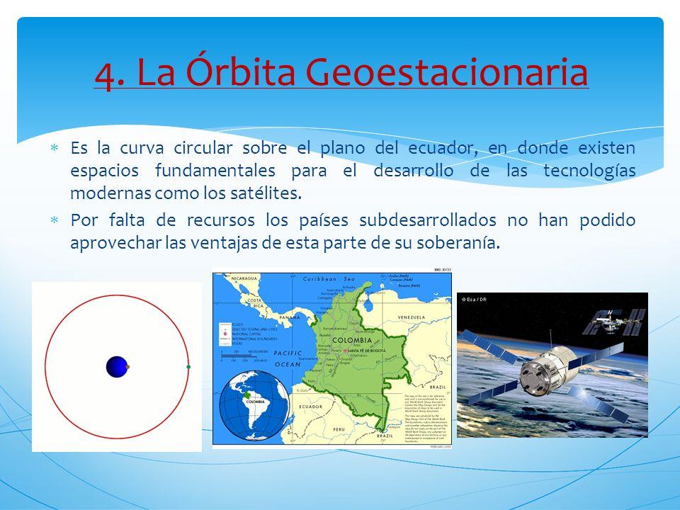4. La Órbita Geoestacionaria Es la curva circular sobre el plano del ecuador, en donde existen espacios fundamentales para el desarrollo de las tecnol