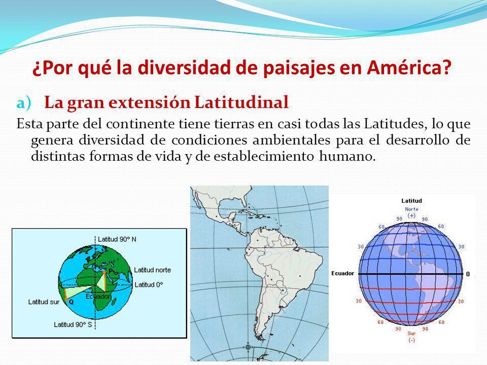 ¿Por qué la diversidad de paisajes en América? a) La gran extensión Latitudinal Esta parte del continente tiene tierras en casi todas las Latitudes, l
