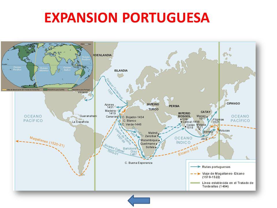 EXPANSION PORTUGUESA