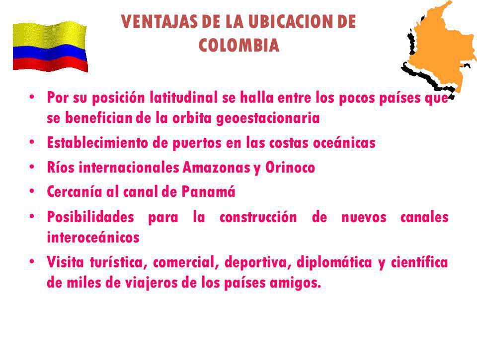 VENTAJAS DE LA UBICACION DE COLOMBIA Por su posición latitudinal se halla entre los pocos países que se benefician de la orbita geoestacionaria Establ