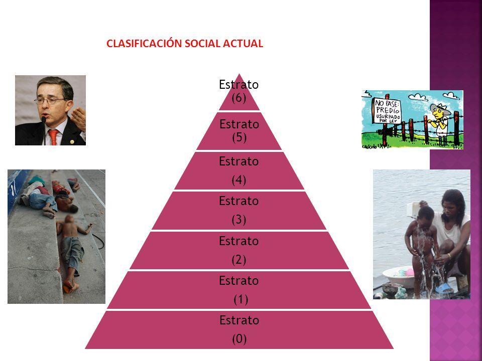 Estrato (6) Estrato (5) Estrato (4) Estrato (3) Estrato (2) Estrato (1) Estrato (0) CLASIFICACIÓN SOCIAL ACTUAL