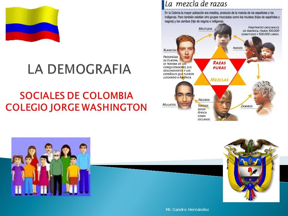 SOCIALES DE COLOMBIA COLEGIO JORGE WASHINGTON Mr.Sandro Hernández