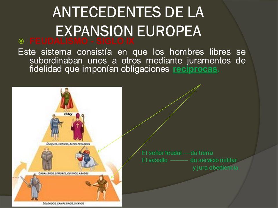 ANTECEDENTES DE LA EXPANSION EUROPEA FEUDALISMO - SIGLO IX Este sistema consistía en que los hombres libres se subordinaban unos a otros mediante jura