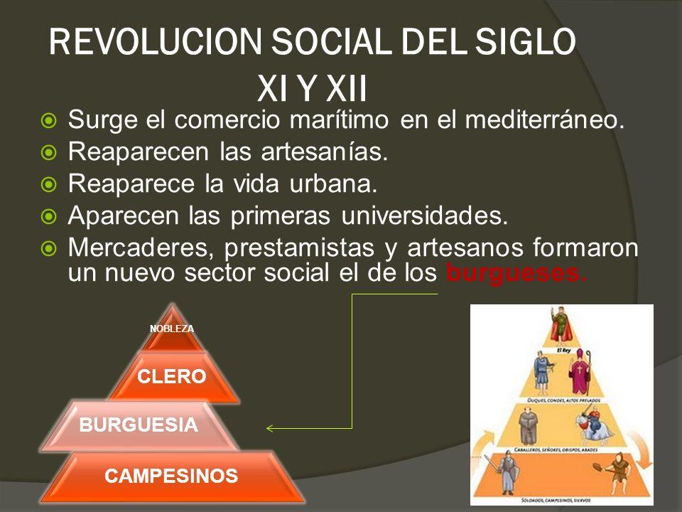 REVOLUCION SOCIAL DEL SIGLO XI Y XII Surge el comercio marítimo en el mediterráneo. Reaparecen las artesanías. Reaparece la vida urbana. Aparecen las