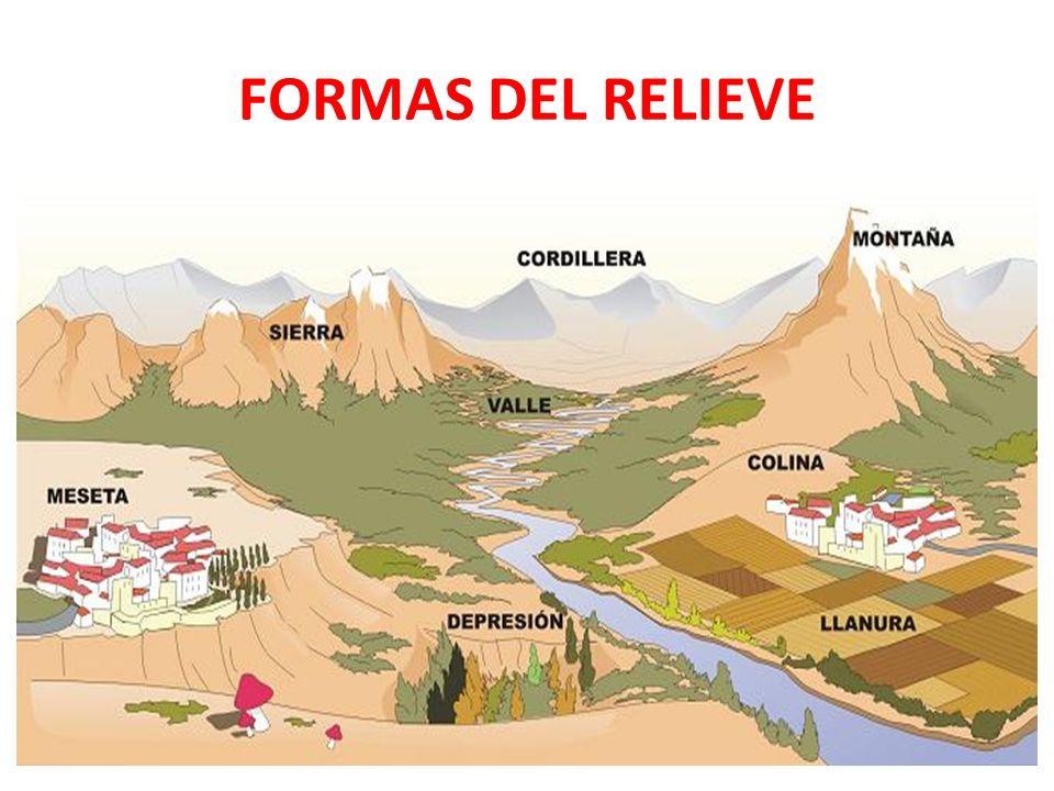 VENTAJAS DEL RELIEVE COLOMBIANO Estando en la zona intertropical, Colombia no conoce las estaciones.