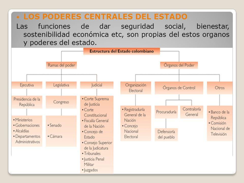 LOS PODERES CENTRALES DEL ESTADO Las funciones de dar seguridad social, bienestar, sostenibilidad económica etc, son propias del estos organos y poder