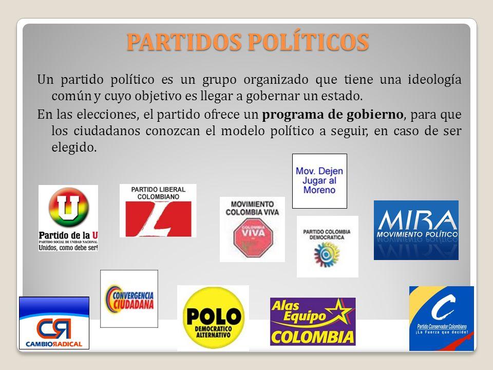 PARTIDOS POLÍTICOS Un partido político es un grupo organizado que tiene una ideología común y cuyo objetivo es llegar a gobernar un estado. En las ele