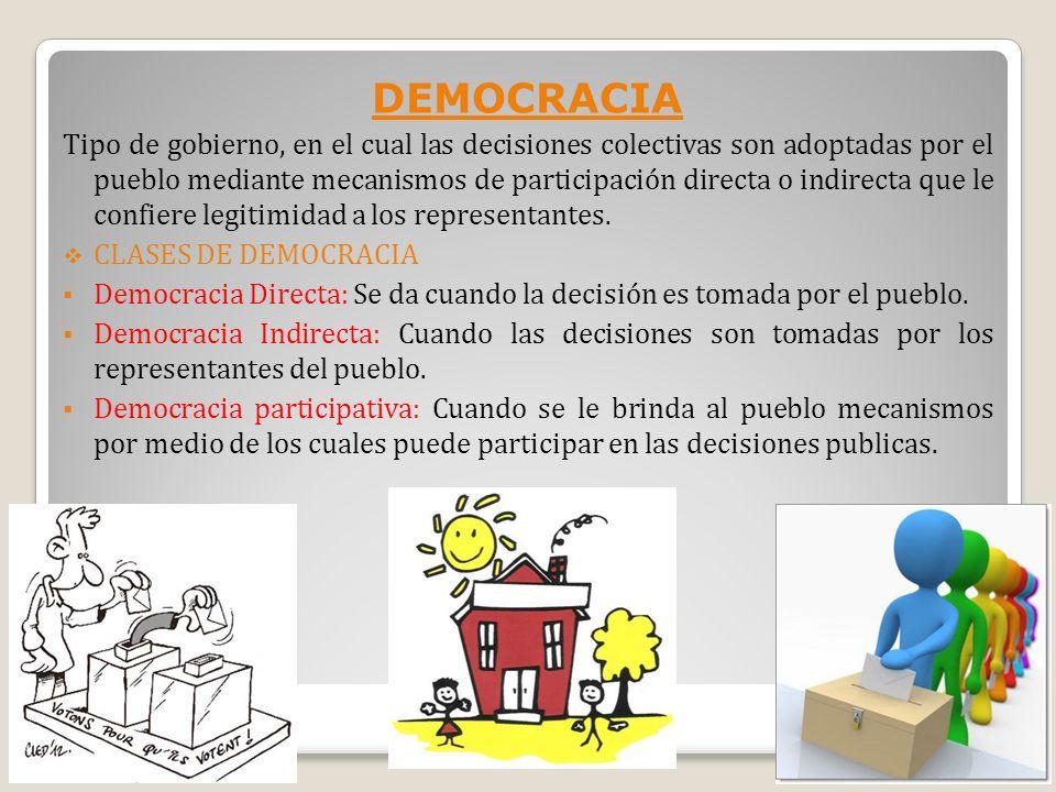 DEMOCRACIA Tipo de gobierno, en el cual las decisiones colectivas son adoptadas por el pueblo mediante mecanismos de participación directa o indirecta
