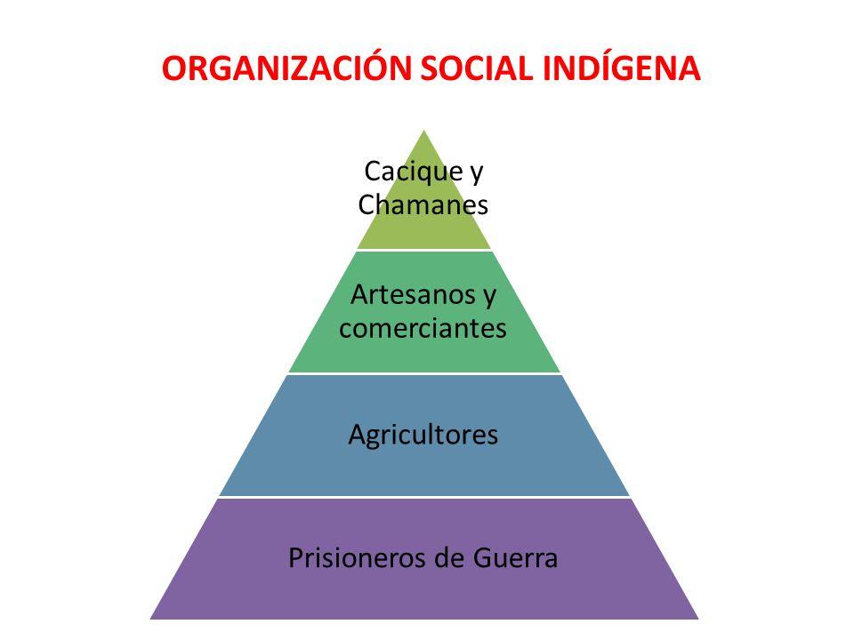 ORGANIZACIÓN SOCIAL INDÍGENA Cacique y Chamanes Artesanos y comerciantes Agricultores Prisioneros de Guerra