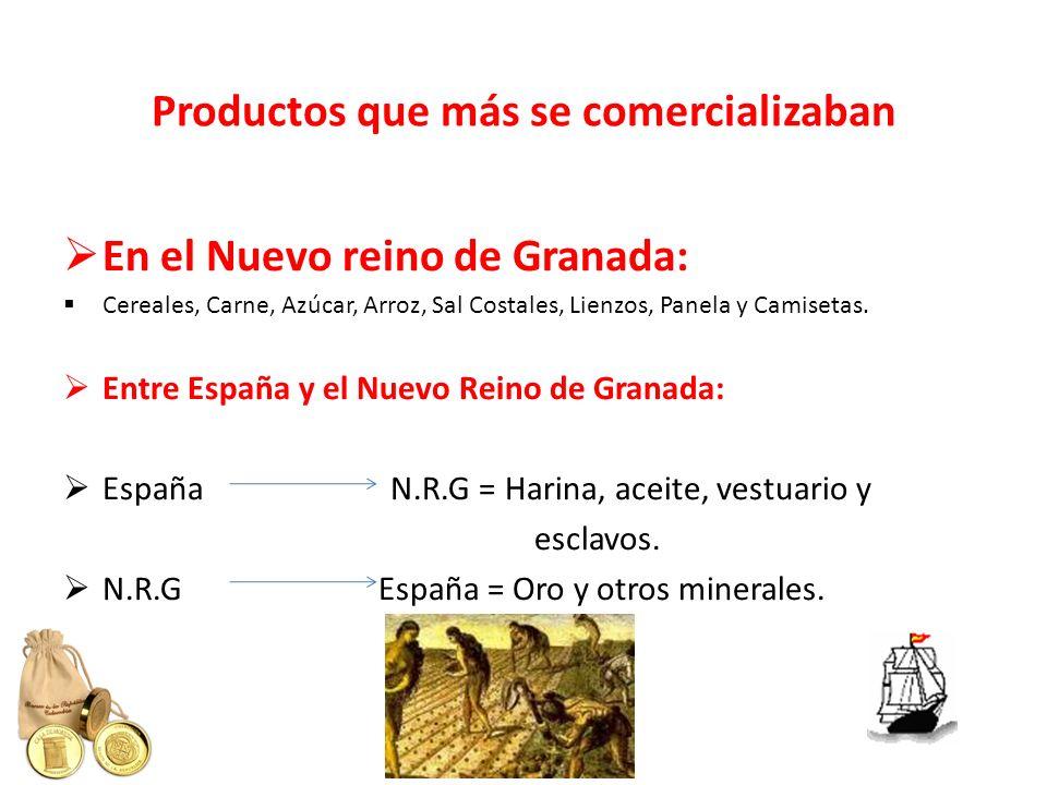 Productos que más se comercializaban En el Nuevo reino de Granada: Cereales, Carne, Azúcar, Arroz, Sal Costales, Lienzos, Panela y Camisetas. Entre Es