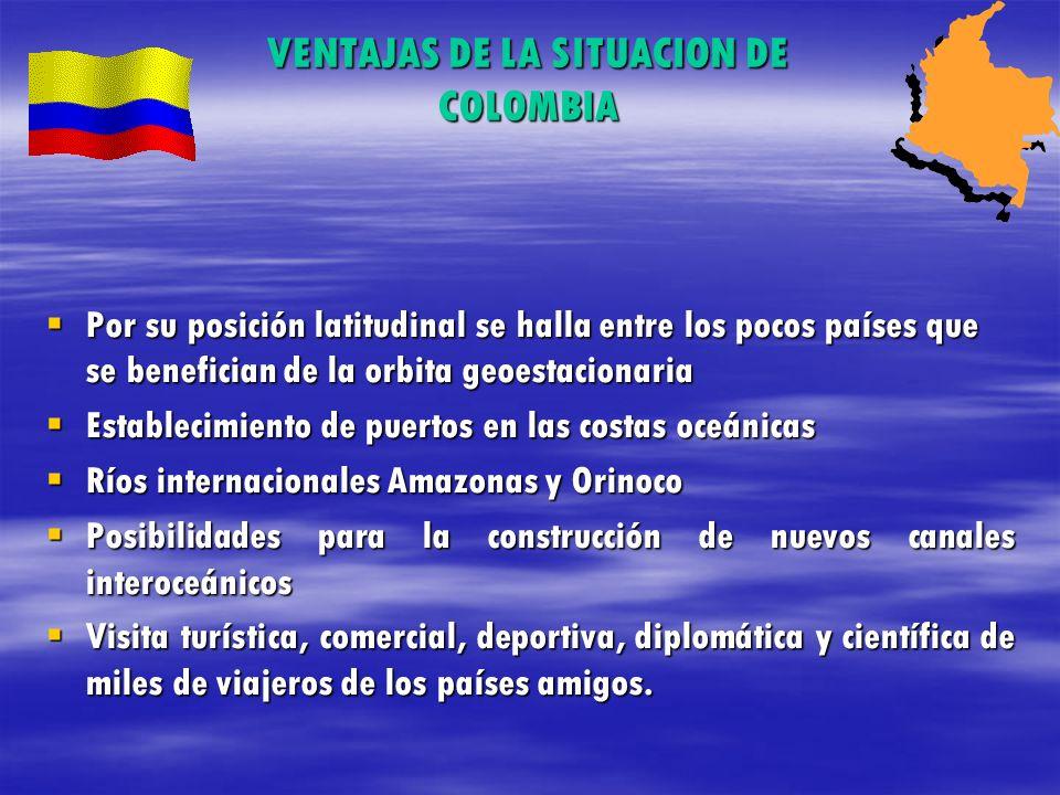 VENTAJAS DE LA SITUACION DE COLOMBIA Por su posición latitudinal se halla entre los pocos países que se benefician de la orbita geoestacionaria Por su