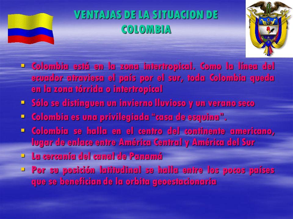 VENTAJAS DE LA SITUACION DE COLOMBIA Colombia está en la zona intertropical. Como la línea del ecuador atraviesa el país por el sur, toda Colombia que