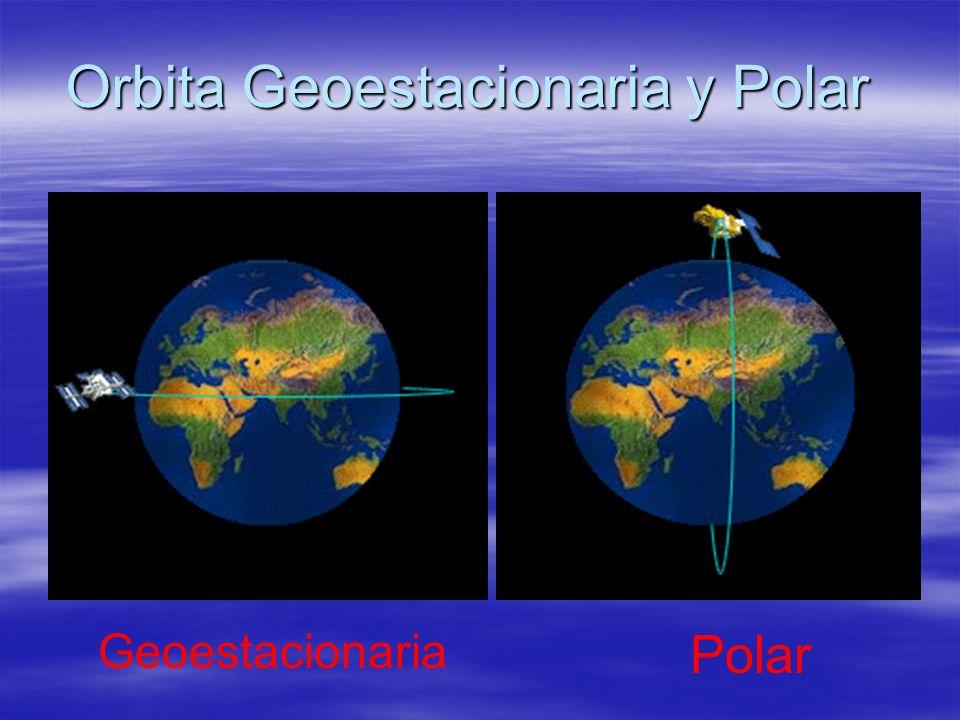 Orbita Geoestacionaria y Polar Geoestacionaria Polar