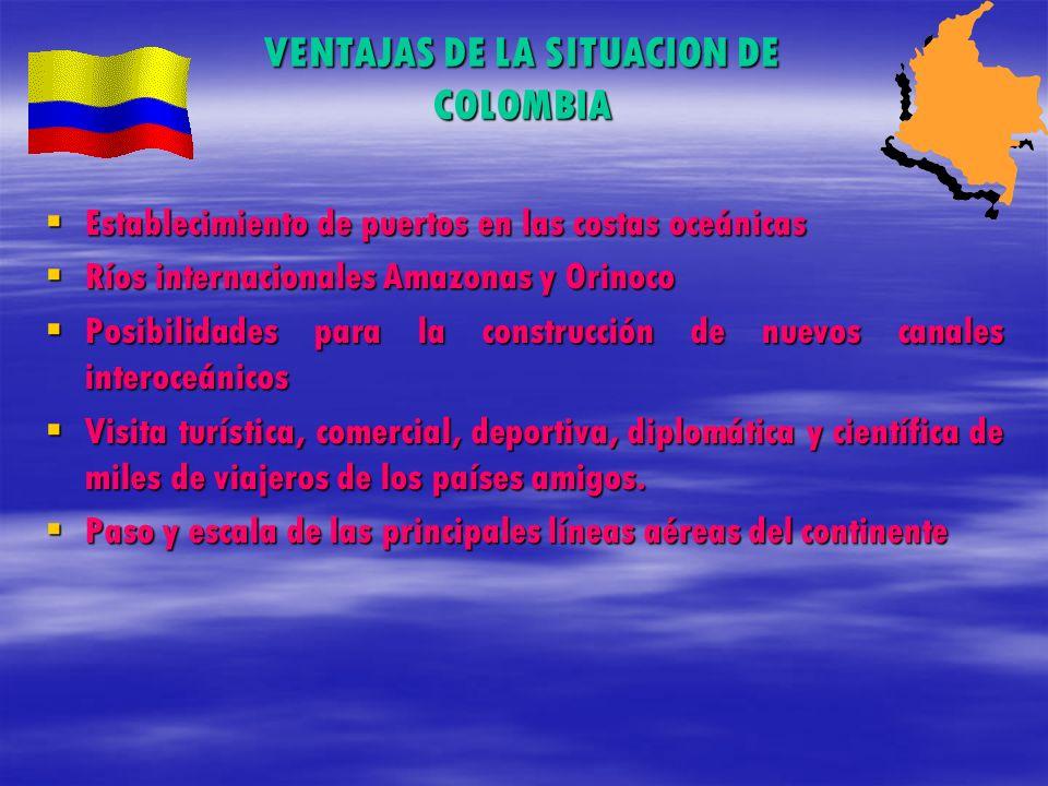 VENTAJAS DE LA SITUACION DE COLOMBIA Establecimiento de puertos en las costas oceánicas Establecimiento de puertos en las costas oceánicas Ríos intern