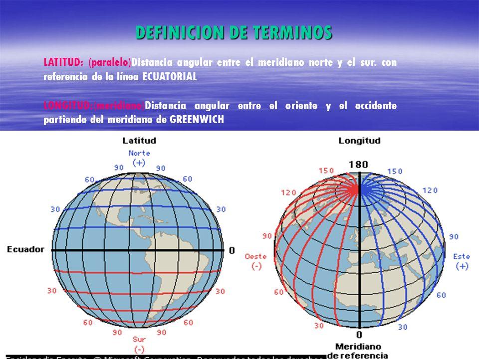 DEFINICION DE TERMINOS LATITUD: (paralelo)Distancia angular entre el meridiano norte y el sur. con referencia de la línea ECUATORIAL LONGITUD:(meridia